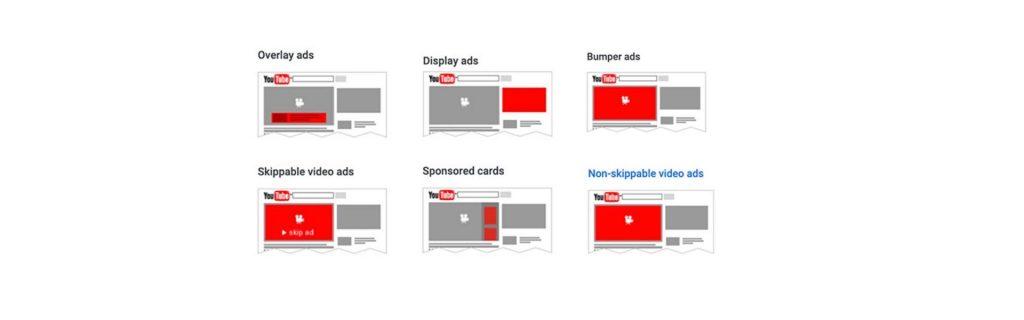 YouTube-mainontaa vai mainontaa YouTubessa?